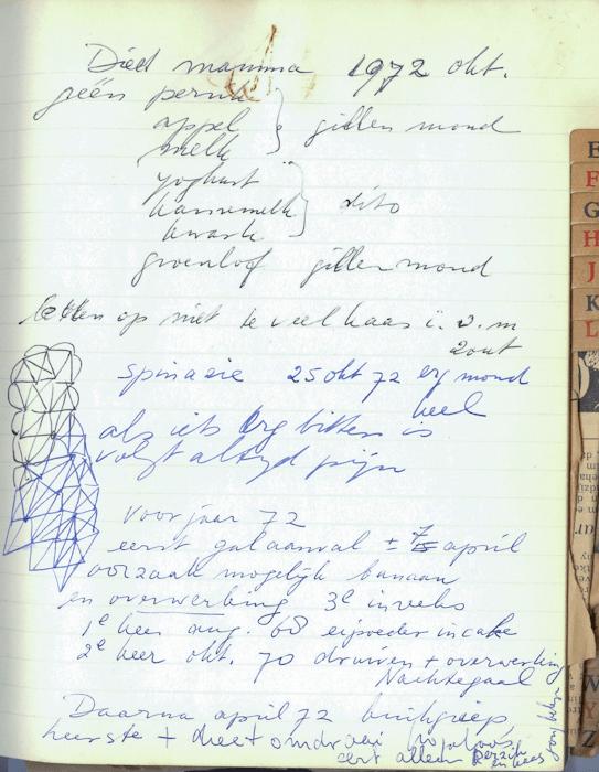 1972. Dieet Helma
